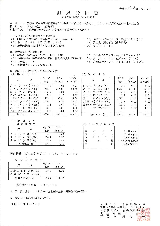 https://www.furofushi.com/wp-content/uploads/2021/01/%E6%88%90%E5%88%86%E5%88%86%E6%9E%90%E8%A1%A8H29%E4%B8%8D%E8%80%81%E3%81%B5%E6%AD%BB%E3%81%AE%E6%B9%AF.jpg